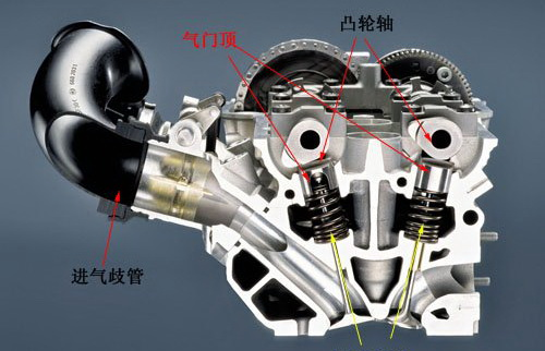 汽车奥秘 发动机内部构造及原理详解