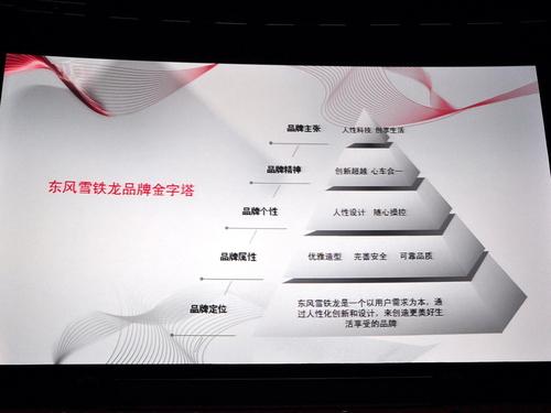 全新品牌主张 东风雪铁龙最新标志发布