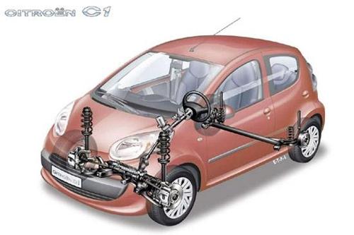 b-zero微型车平台的底盘形式是常见前麦弗逊式后扭转梁式悬挂高清图片