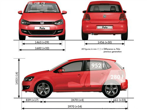 看明年谁要来 4款更适合你的车型推荐