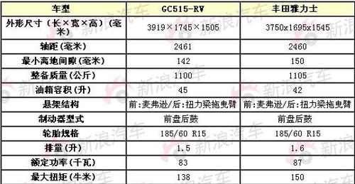 最快4月下线 全球鹰GC515-RV清晰谍照