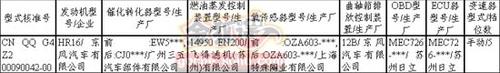 国内即将上市 日产NV200申报目录现身