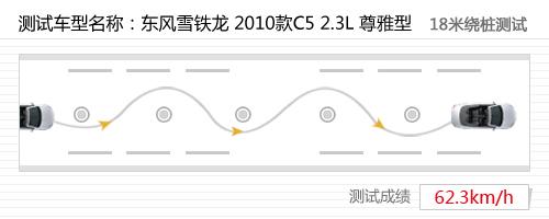 以舒适为本!详细测试东风雪铁龙C5 2.3