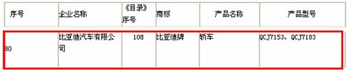 """比亚迪L3获得""""准生证"""" 谍照首次曝光"""