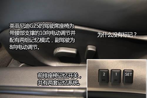 首次导入小排量 实拍英菲尼迪入门车G25