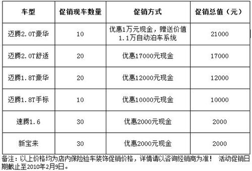 百辆现车虎春促销 速腾优惠2000元起