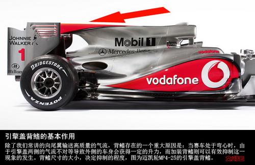 2010年F1技术特辑!深度解读新赛车设计