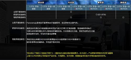 搭载1.8T/2.0T 途观7款车型3月26日上市
