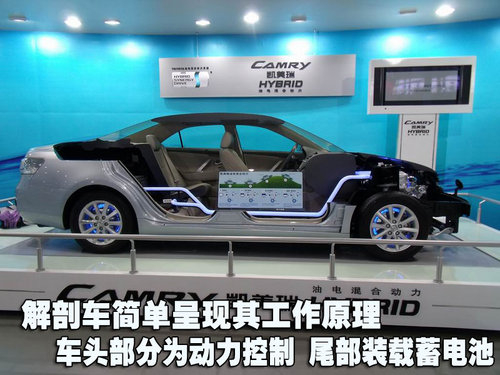 4S预售价30万 凯美瑞混合动力版3月上市