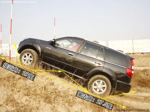 何必非要东瀛女 可以替代丰田车的选择