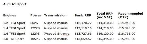 售约11万元起 奥迪A1英国售价正式公布