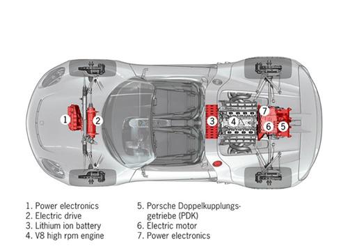保时捷在日内瓦推出 918 Spyder跑车