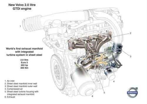 动力堪比E200 沃尔沃S80L 2.0T路试照