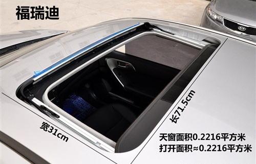 有大有小功能相近 8款紧凑型车天窗对比