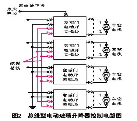 北京吉普2500电动玻璃升降系统维修分析