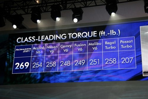 动力革新升级 全新索纳塔北京车展亮相