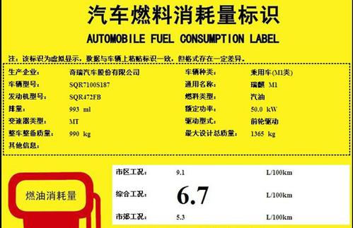 从容面对高油价 四款主流节油小车推荐