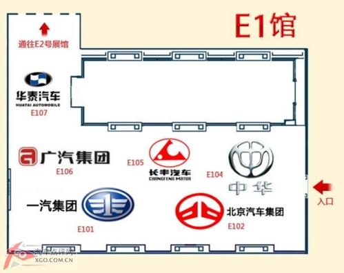 北京车展E1-E5重点车