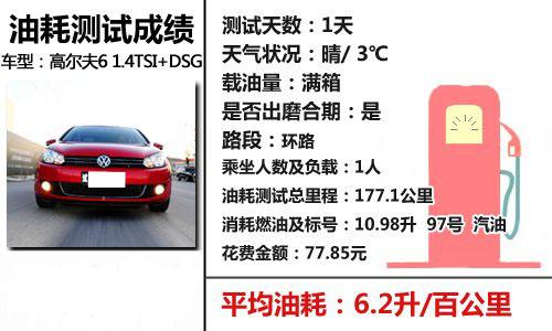 您还可以看这些车 加价提车的替代车型