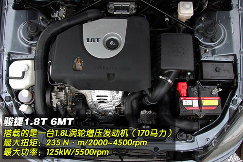 Turbo的诱惑 8款自主涡轮增压车型推荐