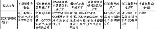 采用QQ310发动机 瑞麒M2汽油版信息曝光