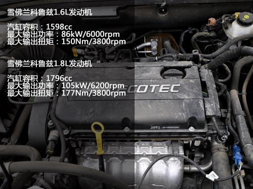 只选最适合你的车 5款紧凑型车细节点评