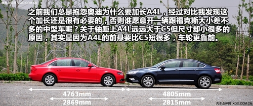 想挑战吗?雪铁龙C5/奥迪A4L舒适性对比