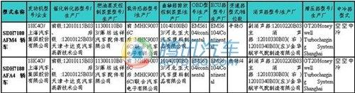 214期目录速报 荣威SUV等11款车将推出