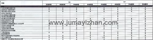6月10日上市 宝来1.4TSI参数配置全曝