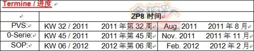 2012年初上市 新一代速腾最新规划前瞻