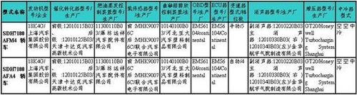 1.8T发动机+4AT 华泰元田新车现身目录