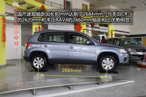 加价是普遍现象 8款今年上市的热门SUV