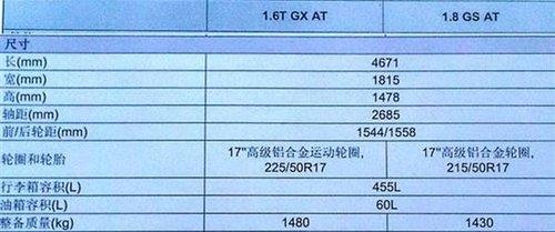 6月23日上市 英朗GT将配备OnStar服务