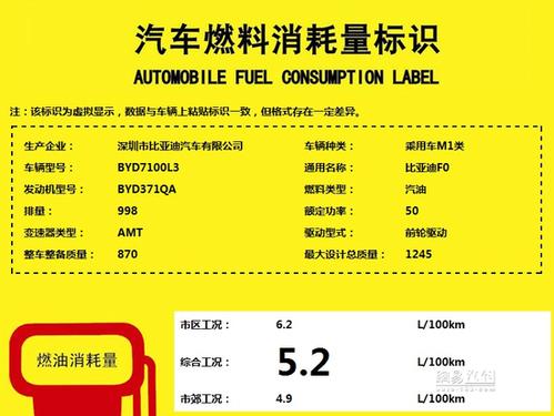 百公里油耗5.2L 比亚迪F0自动挡将上市