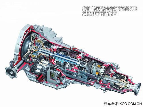 奥迪双离合变速器剖面图-从DSG说起 我们车上的变速箱都什么样高清图片