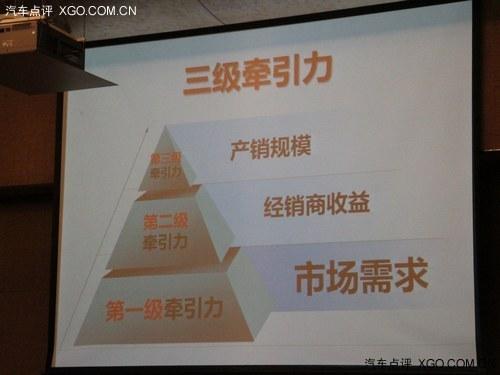 东风日产牵引式营销模式改变产销生态