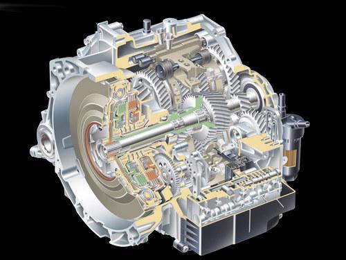 双离合变速器结构图