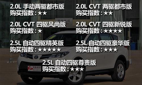 各车型配置差距较小 丰田RAV4购车指南