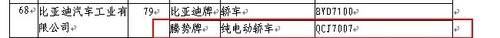 北京车展发布 腾势电动车登陆新车目录