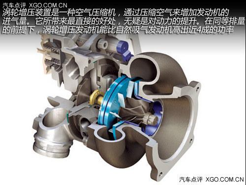 车辆养护 涡轮增压发动机该如何保养?