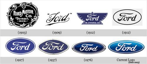 福特车标故事高清图片