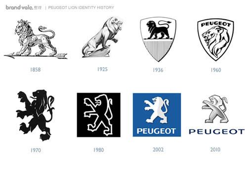 标致汽车logo演变史