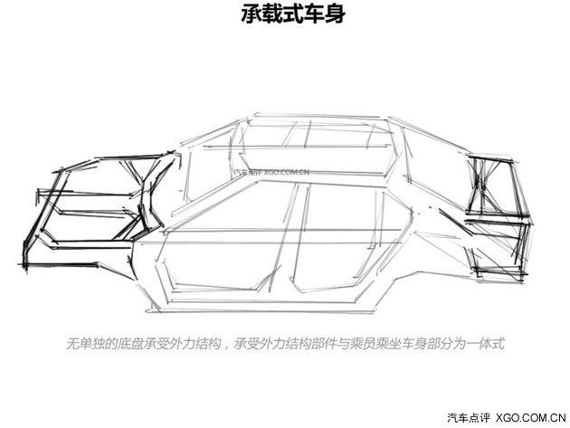 有些承载式车身结构通过巧妙的缓冲吸能布置设计