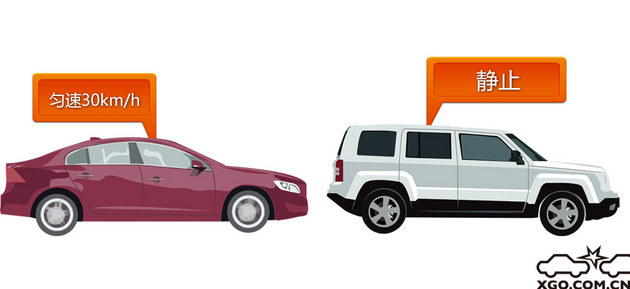丈量新技术 汽车点评主动刹车测试-开篇