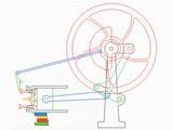 老师好(33)发动机三种热循环方式解读