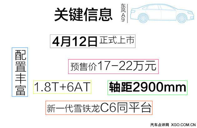 东风A9上市前瞻 定位中大型/新C6同平台