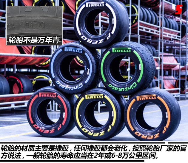 一分钟解决用车问题(56)轮胎状态自检