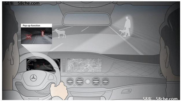 科技为先 奔驰S500L 4MATIC科技体验