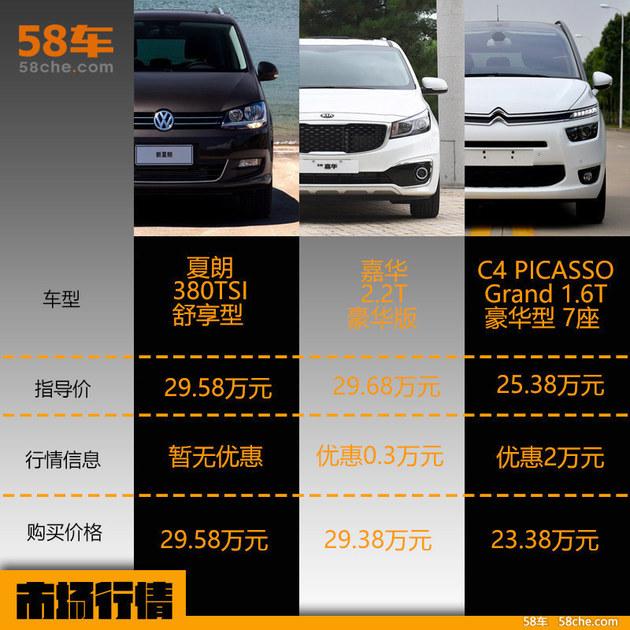 进口MPV难抉择 夏朗/嘉华/C4 PICASSO对比