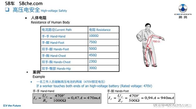 知势·DENZA腾势技术公开课(二)电池篇